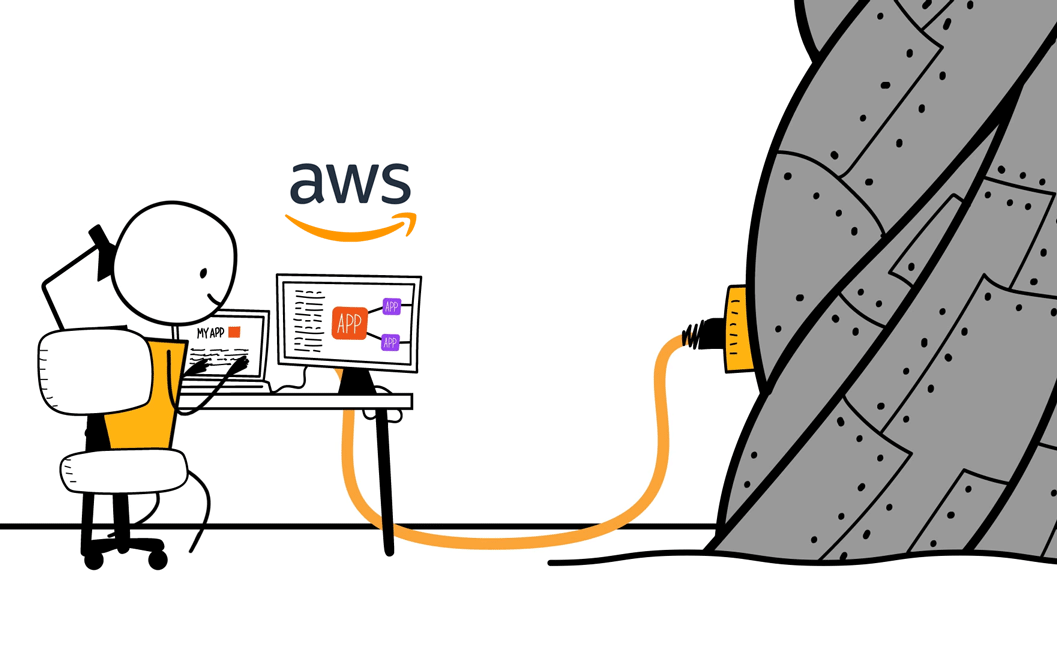 Curso AWS Well-Architected Framework